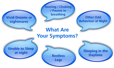 Symptoms sleep disorders, insomnia while pregnant third trimester, does surgery stop snoring